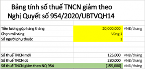 Thue TNCN NQ954