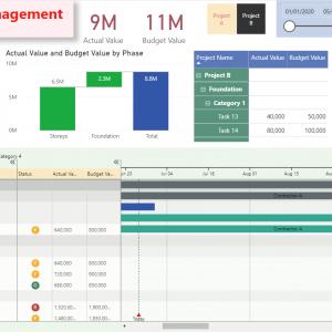 Power BI Project Management Gantt Chart