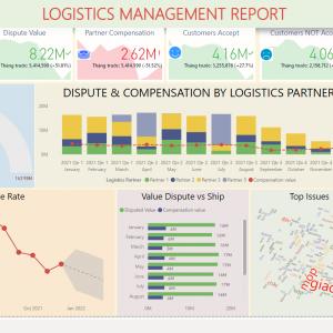 Logistics Management Power BI Template